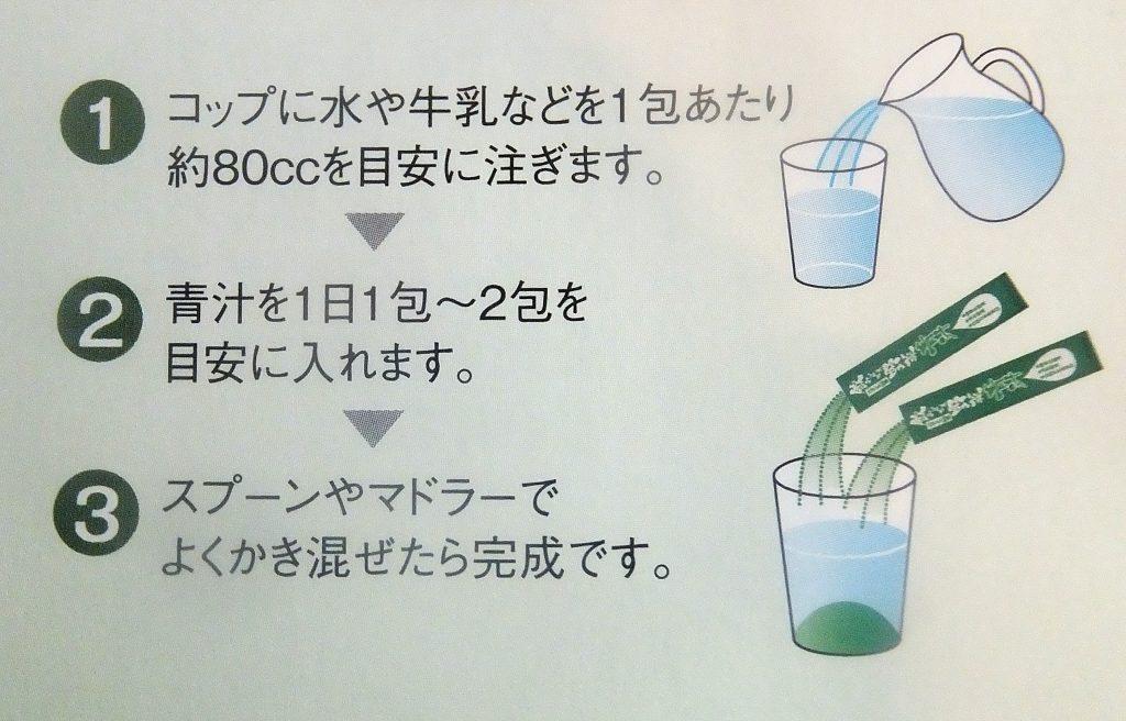 飲み方説明